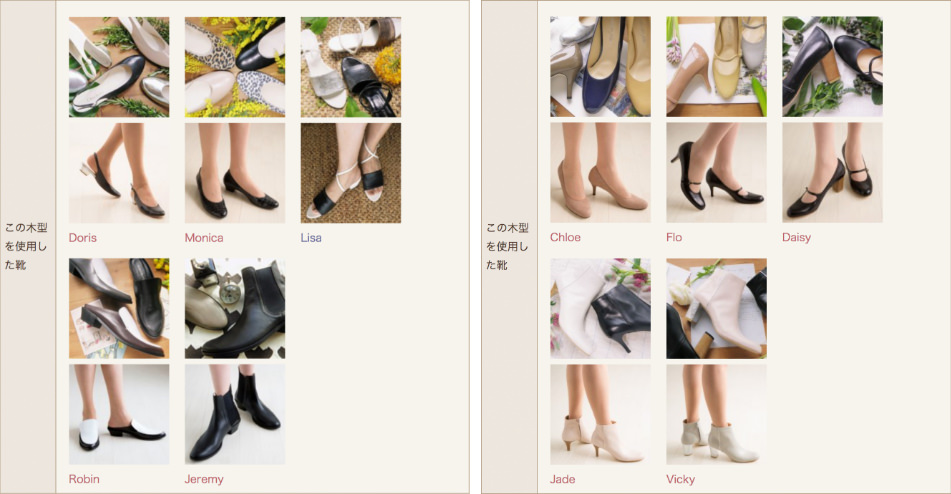 画面キャプチャ:木型ごとの靴の一覧表の一例